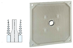 filter plates-KMZ1500 UM HD bloc