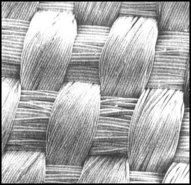 filter cloth-yarn types-Multifilament